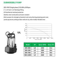 Buy cheap SUBMERSIBLE PUMP SDS-400C SDS-550C SDS-750C SDS-403C from wholesalers