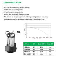Buy cheap SUBMERSIBLE PUMP SDS-400C SDS-550C SDS-750C SDS-403C product