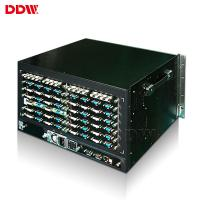 Buy cheap Drop Ship Purelcd Video Wall Controller Each Channel FHD 1920 X 1080 RS232 LAN from wholesalers