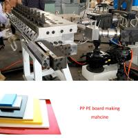 Buy cheap plastic sheet extrusion line PP PE PS HIPS sheet extruder machine from wholesalers