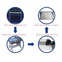 Buy cheap reflect sheet/film cutter machine flatbed cutting plotter sample maker machine from wholesalers