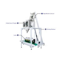 Buy cheap Single Bucket Linear Semi Automatic Packaging Machine from wholesalers