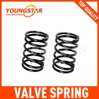 Buy cheap Engine Valve Spring - 2003 Audi A6 (078 109 623 F) from wholesalers