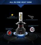 Super bright LED headlight bulbs H4 160W 6000lm auto car led headlights