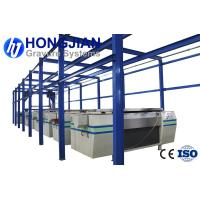 Buy cheap Automatic Electroplating Production Line for Gravure Cylinder Making Galvanic Plating Line Electroplating Equipment product