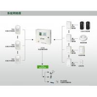 Buy cheap LT-751 Bus Wired Burglar-alarm Control System from wholesalers