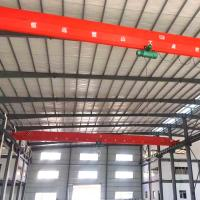 Buy cheap lifting tools outside industrial single girder overhead bridge crane with good design from wholesalers