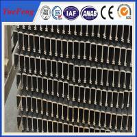 Buy cheap industrial aluminium profile price per tons, 6063 china profiles aluminum extrusion product