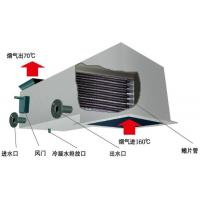 Buy cheap Spray Drying Equipment Waste Heat Recovery Ventilation Unit Compact Structure from wholesalers