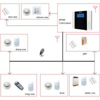 Buy cheap NEWEST GSM ALARM SYSTEM W PIR DOOR CONTACT WIRELESS SECURITY from wholesalers