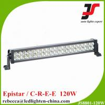 Buy cheap Flood Spot Combo Beam 12V Waterproof IP67 120W CREE LED Light Bar from wholesalers