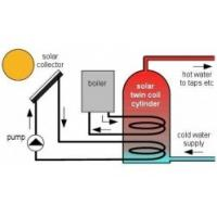 Buy cheap Separate Pressurized Solar Water heater from wholesalers