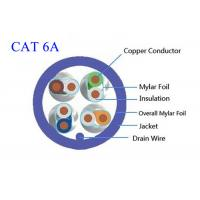 Buy cheap High Speed Copper Fiber Optic Lan Cable Common Computer Cat6A FTP UTP STP 4 Pair 0.565 LSZH from wholesalers