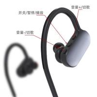Buy cheap Fashion Cell Phone Earpiece , Bluetooth Stereo Headset Wireless Sports Earphones X18s For Mobile Phone from wholesalers
