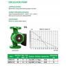 Buy cheap CIRCULATOR PUMP SGPD50-4SF SGPD50-7.5F from wholesalers