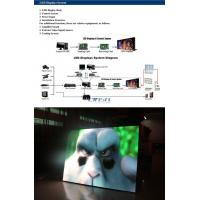 Buy cheap Energy Saving P5 Indoor Full Color LED Display SMD2121 1/16 Scan from wholesalers