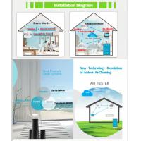 Buy cheap Independent CO Carbon Monoxide Detector With Dynamic Disinfection Technology from wholesalers
