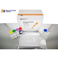 Customized HighSensitivity Human Adiponectin ELISA Kit Research Use