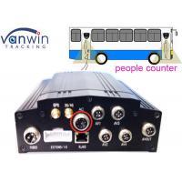 CCTV 3G Mobile DVR