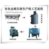 Buy cheap used wood briquettes press machine from wholesalers