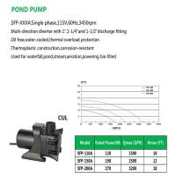Buy cheap POND PUMP SFP-110A SFP-150A SFP-200A from wholesalers