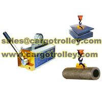 Buy cheap Permanent magnetic filter works principle from wholesalers