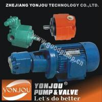 Buy cheap BBG internal gear pump from wholesalers