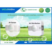 Buy cheap Low Noise Indoor Home Air Purifier With Intelligent Sensor And Remote Control from wholesalers
