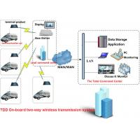 Buy cheap Long Distance TDD-OFDM Portable Outdoor Base Station Transceiver from wholesalers