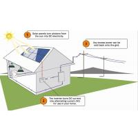Buy cheap LCD Display 5kw Residential Solar Power Systems With 48v Batteries 20A Inverter from wholesalers