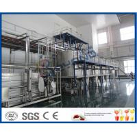 World Food and Beverage Processing Machine Market Demand To 2019: Acute Market Reports