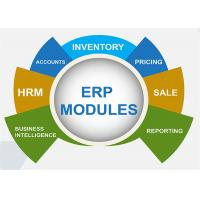 Buy cheap Companies Using ERP System Cloud Based ERP Software For Windows System from wholesalers