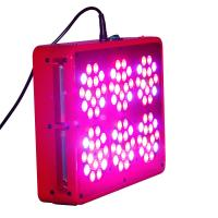 Buy cheap 90 120 Degree 450w Hydroponic Grow Lights , APOLLO Full Spectrum Greenhouse Grow Lights from wholesalers