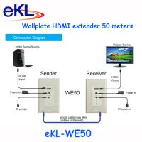 Buy cheap wallplates hdmi extender 50 meters 1080P with IR Control from wholesalers