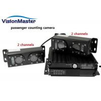 Buy cheap High Definition H.264 Automatic People Counter With Graphical User Interface product