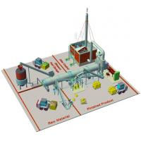 Buy cheap Fish meal Plant,Fish Meal Machine,Fish Meal Production Line from wholesalers