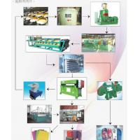 Buy cheap EVA Foam Products Making Line from wholesalers