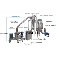 Buy cheap Lab professional food powder pulverizer fine  powder grinding machine from wholesalers