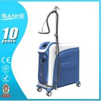 Buy cheap sanhe factory promotion icool air cold machine to reduce pain and injury during laser treatment from wholesalers