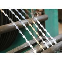 Buy cheap Galvanized Razor Barbed Wire from wholesalers