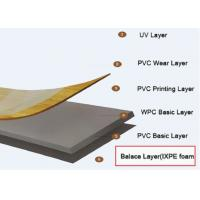 Buy cheap Closed Cell Acoustic Soundproofing Foam XPE Or XLPE With Good Properties from wholesalers