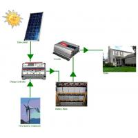 RoHS approved 10kw off grid solar power supply system