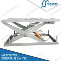 Buy cheap Electrohydraulic dock leveller with flap/ logistic use automatic dock leveller from wholesalers