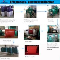 Buy cheap best price apg clamping machine for apg process for power transformer from wholesalers