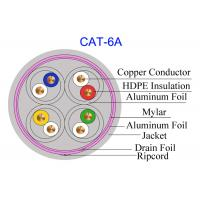 Buy cheap Cat6A Shielded Lan Electric Copper Cable FTP 23AWG High Speed Network White Cat7 SFTP from wholesalers