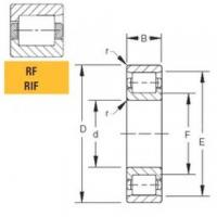 Buy cheap Timken 260RF03 cylindrical roller bearings from wholesalers