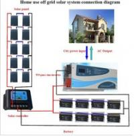 Buy cheap solar power system solar panel installation solar pv solar power plant from wholesalers