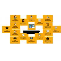 Buy cheap User Friendly Cloud ERP System Software Cloud Security Standards Multiple Language Support from wholesalers