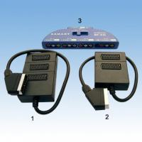 scart cable standard