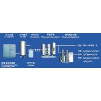 Buy cheap Proccessing diagram of nitrogen generating system from wholesalers